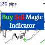 Buy-Sell-Magic-Indicator-Fxhelpbd.com